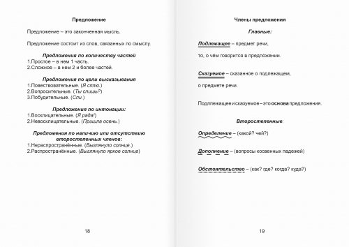 Справочник по русскому языку |для начальной школы