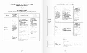 Обучение русскому языку. |Программы и методики работы в начальной школе. 1класс